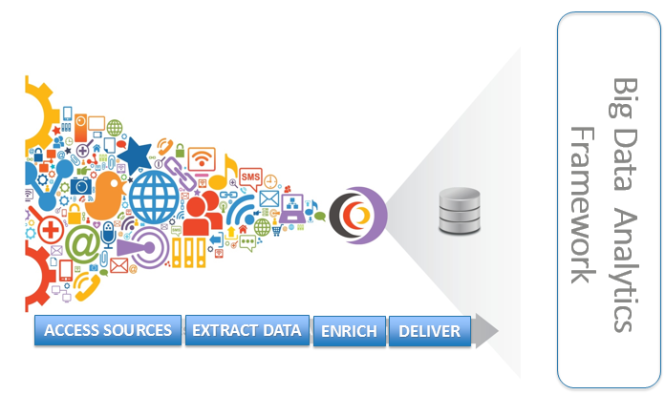 big-data-analytics-framework