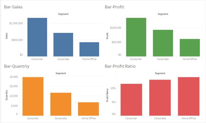 Dashboard-Bar-Draft 1