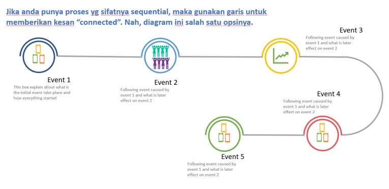 Diagram Timeline